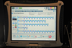 SDD2 diagnostic systems